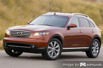 Insurance quote for Infiniti FX45 in Arlington
